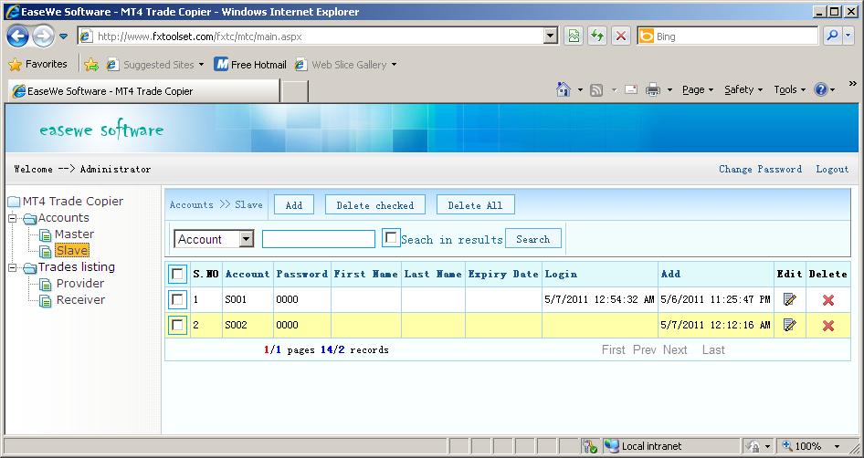 Mt4 trade copier forex