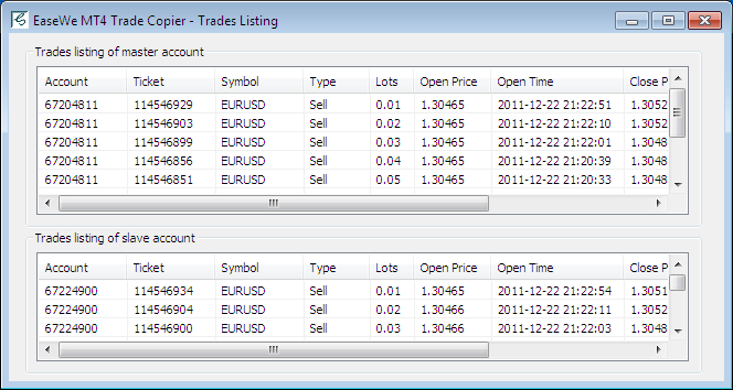 Forex copy trader software